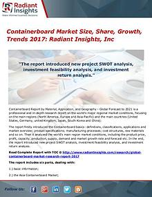 Containerboard Market Size, Share, Growth, Trends 2017