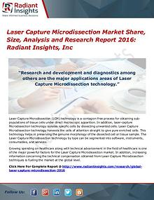 Laser Capture Microdissection Market Share, Size, Analysis 2017