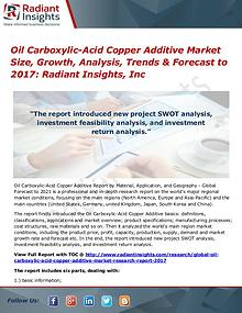 Oil Carboxylic-Acid Copper Additive Market Size, Growth 2017