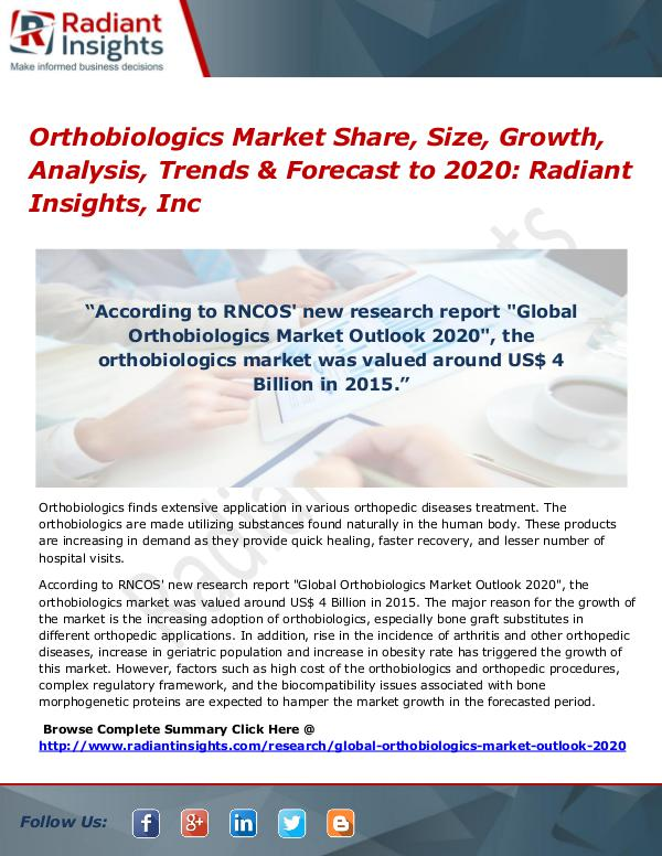 Orthobiologics Market Share, Size, Growth, Analysis, Trends 2017 Orthobiologics Market Share, Size, Growth 2017