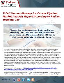 T-Cell Immunotherapy for Cancer Pipeline Market Analysis Report