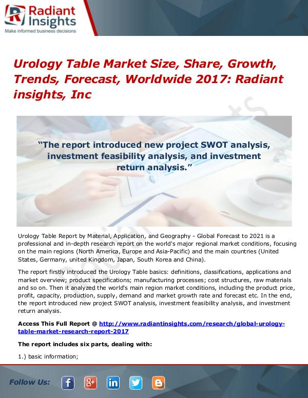 Urology Table Market Size, Share, Growth, Trends, Forecast 2017 Urology Table Market Size, Share, Growth 2017