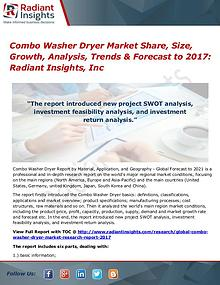 Combo Washer Dryer Market Share, Size, Growth, Analysis, Trends 2017