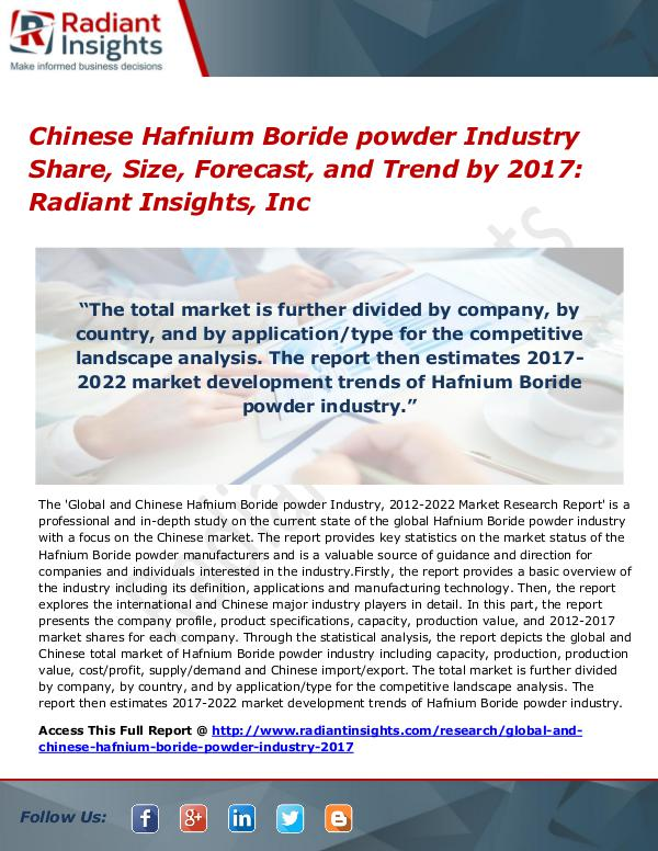 Chinese Hafnium Boride Powder Industry Share, Size, Forecast 2017 Chinese Hafnium Boride powder Industry Share 2017
