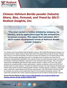 Chinese Hafnium Boride Powder Industry Share, Size, Forecast 2017