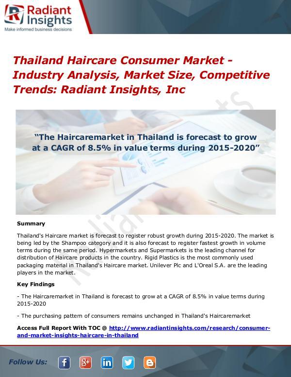 Thailand Haircare Consumer Market Thailand Haircare Consumer Market