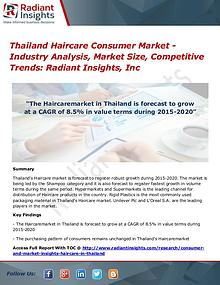 Thailand Haircare Consumer Market