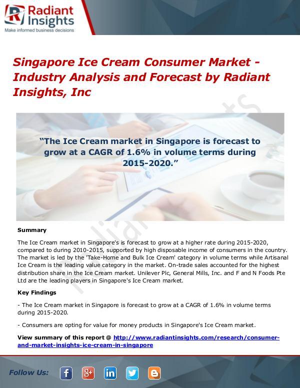 Singapore Ice Cream Consumer Market - Industry Analysis and Forecast Singapore Ice Cream Consumer Market