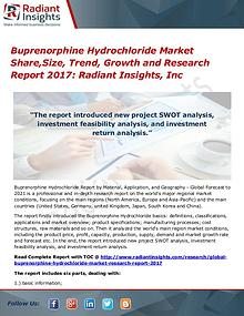 Buprenorphine Hydrochloride Market Share,Size, Trend, Growth 2017
