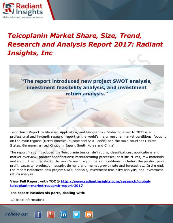 Teicoplanin Market Share, Size, Trend, Research 2017 Teicoplanin Market Share, Size, Trend 2017