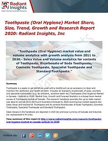 Toothpaste (Oral Hygiene) Market Share, Size, Trend, Growth 2020