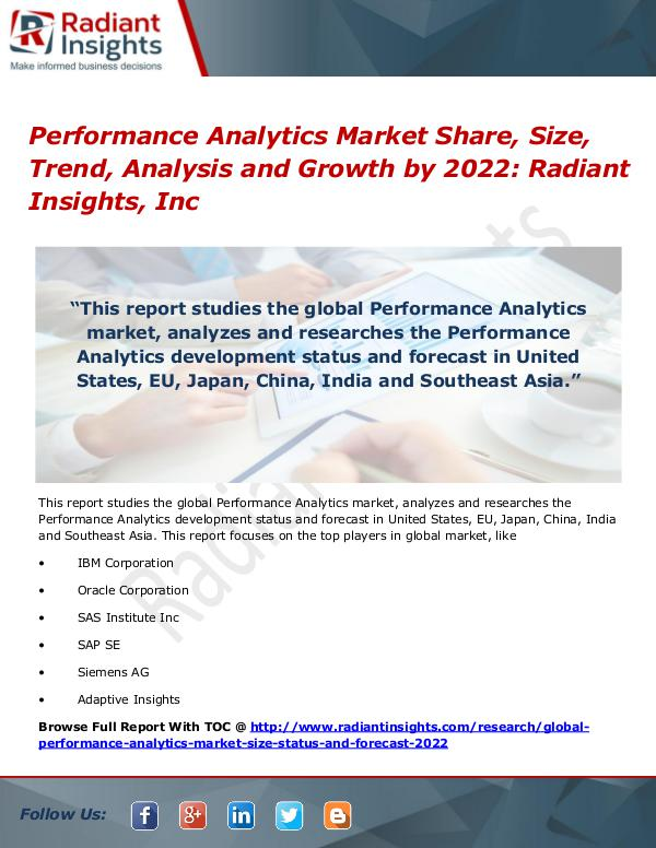 Performance Analytics Market Share, Size, Trend, Analysis 2022 Performance Analytics Market Share, Size 2022