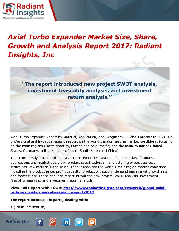 Axial Turbo Expander Market Size, Share, Growth 2017 Axial Turbo Expander Market Size, Share 2017