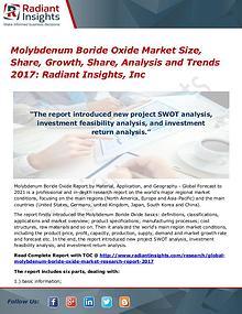 Molybdenum Boride Oxide Market Size, Share, Growth, Share 2017