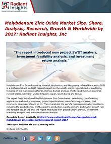 Molybdenum Zinc Oxide Market Size, Share, Analysis, Research 2017
