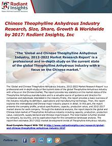 Chinese Theophylline Anhydrous Industry Research, Size, Share 2017