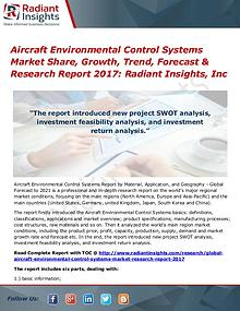 Aircraft Environmental Control Systems Market Share, Growth 2017