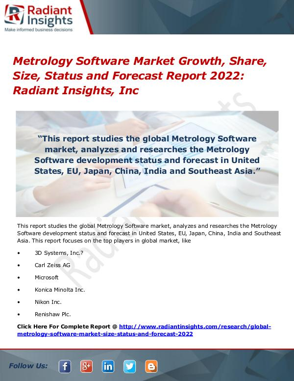 Metrology Software Market Growth, Share, Size, Status 2022 Metrology Software Market Growth, Share, Size 2022