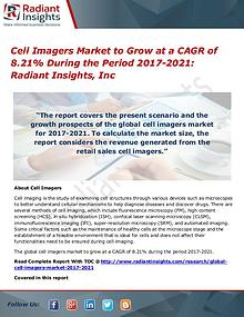 Cell Imagers Market to Grow at a CAGR of 8.21% During the Period 2021