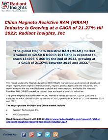 China Magneto Resistive RAM (MRAM) Industry 2022