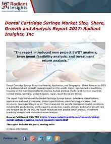 Dental Cartridge Syringe Market Size, Share, Growth 2017