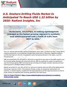U.S. Onshore Drilling Fluids Market Is Anticipated To Reach USD 1.22