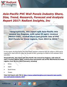 Asia-Pacific PVC Wall Panels Industry Share, Size 2017