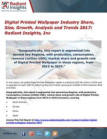 Digital Printed Wallpaper Industry Share, Size, Growth, Analysis 2017