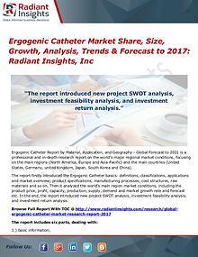 Ergogenic Catheter Market Share, Size, Growth, Analysis, Trends 2017