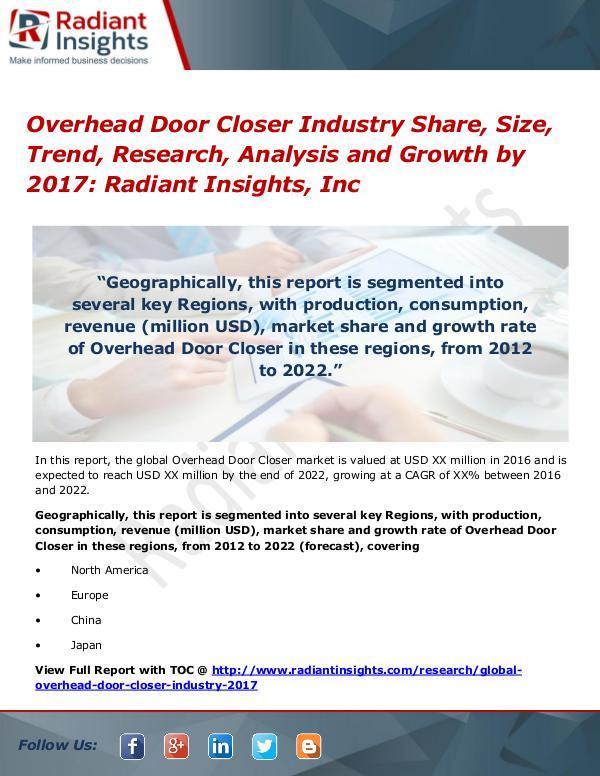 Overhead Door Closer Industry Share, Size, Trend, Research 2017 Overhead Door Closer Industry Share, Size 2017