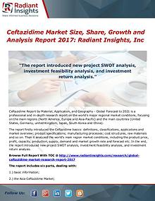 Ceftazidime Market Size, Share, Growth and Analysis Report 2017