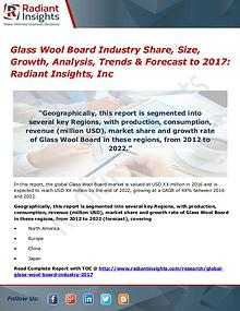 Glass Wool Board Industry Share, Size, Growth, Analysis, Trends 2017