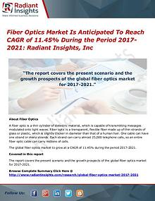 Fiber Optics Market Is Anticipated To Reach CAGR of 11.45%