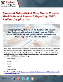 Spacesuit Sales Market Size, Share, Growth, Worldwide 2017