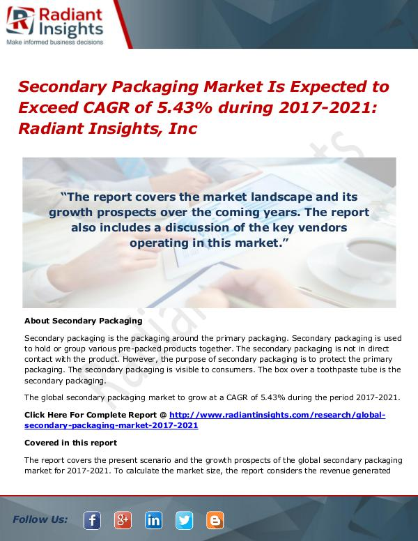 Secondary Packaging Market Is Expected to Exceed CAGR of 5.43% Secondary Packaging Market 2021