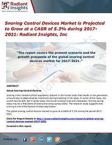 Snoring Control Devices Market is Projected to Grow at a CAGR of 5.3%