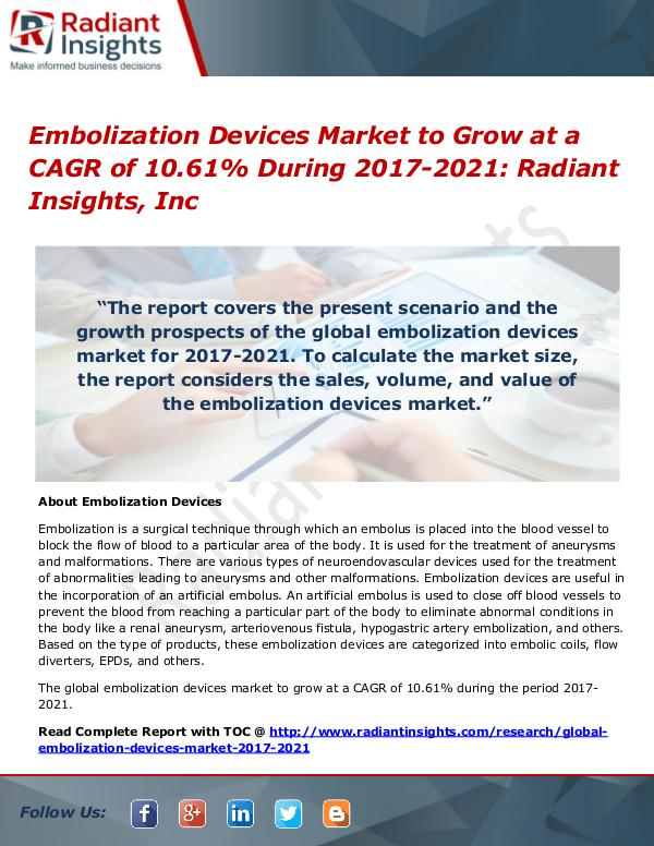 Embolization Devices Market to Grow at a CAGR of 10.61% During 2021 Embolization Devices Market 2021