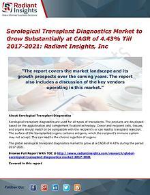 Serological Transplant Diagnostics Market 2021