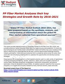 PP Fiber Market Analyzes their key Strategies and Growth Rate by 2016