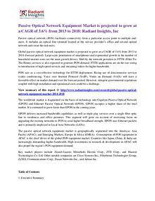 Passive Optical Network Equipment Market 2018