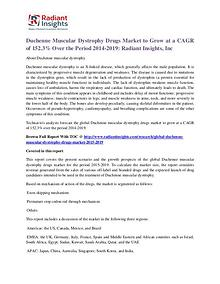 Duchenne Muscular Dystrophy Drugs Market 2019