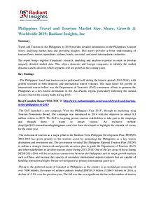 Philippines Travel and Tourism Market Size, Share, Growth & Worldwide