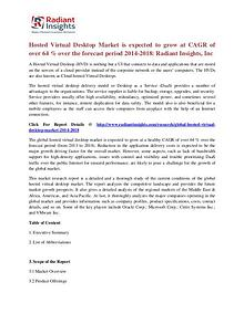 Hosted Virtual Desktop Market 2018