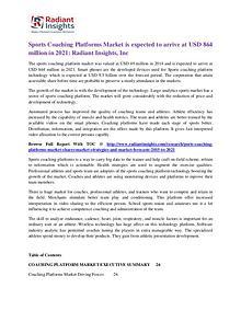Sports Coaching Platforms Market 2021