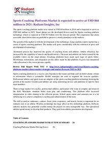 Sports Coaching Platforms Market 2021