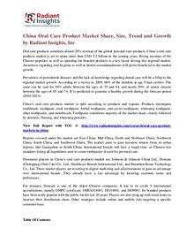 China Oral Care Product Market Share, Size, Trend and Growth