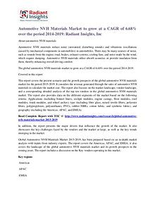 Automotive NVH Materials Market 2019