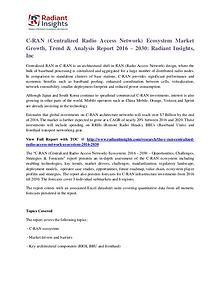 C-RAN (Centralized Radio Access Network) Ecosystem Market Growth2030