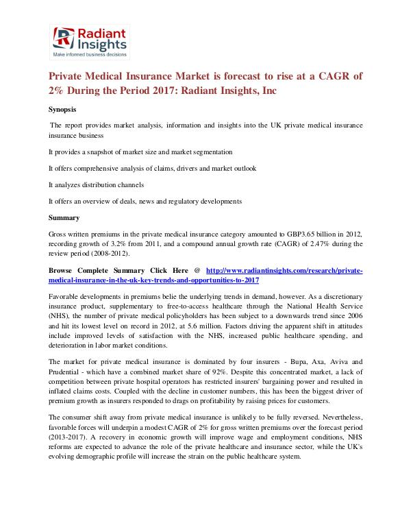 Private Medical Insurance Market is Forecast to Rise at a CAGR of 2% Private Medical Insurance Market 2017