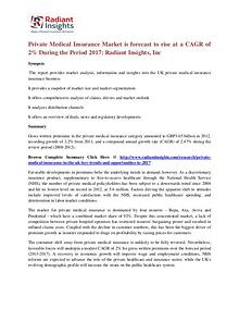 Private Medical Insurance Market is Forecast to Rise at a CAGR of 2%